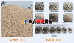 石灰石做人工机制砂利润前景需要哪些造沙设备