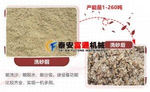 乐川大型洗沙设备环保节能,洗沙功能强