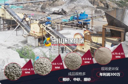 石灰石加工细沙可以用吗?用什么设备?